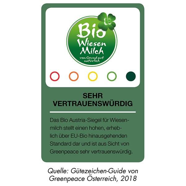 bio-wm-greenpeace